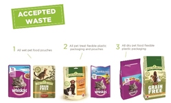 Browse partner mars pet food recycling